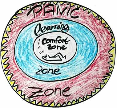 raus von komfortzone